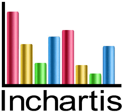 Inchartis Performing Arts Data Visualisation